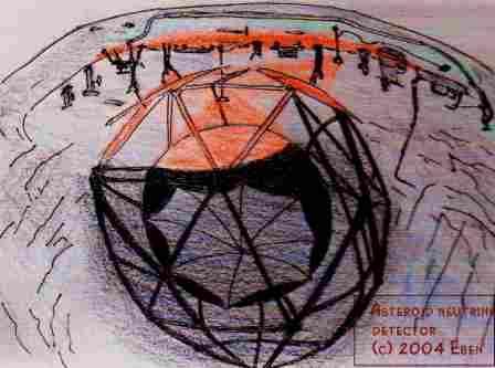 Neutrino Detector in an Asteroid